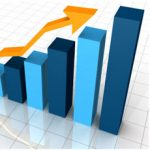 Raport Economist Intelligence Unit: Romania va inregistra o crestere economica de 2,4% in 2013