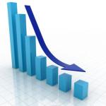 România – minim istoric la încrederea macroeconomică