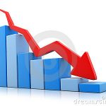 Comisia Europeană a modificat prognoza de creştere economică a României pentru 2014 de la 2,7% la 2,5%