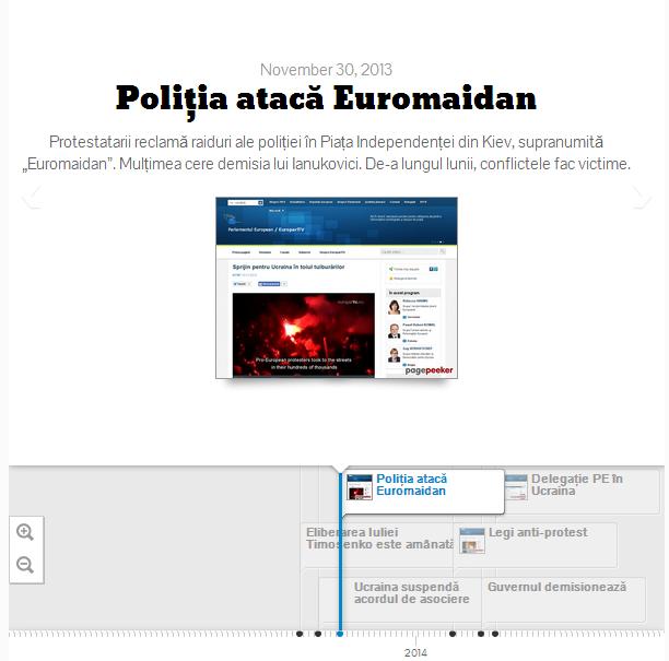 ucraina interactiv
