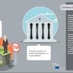 Uniunea bancară: cum putem împiedica repetarea istoriei