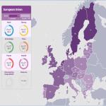 Egalitatea de gen în UE. Ce arată rapoartele instituţiilor europene