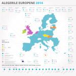 REZULTATE EUROPARLAMENTARE 2014 ÎN UE. Ultranaţionaliştii au câştigat în Franţa. Partidul neonazist german intră, în premieră, în Parlamentul European