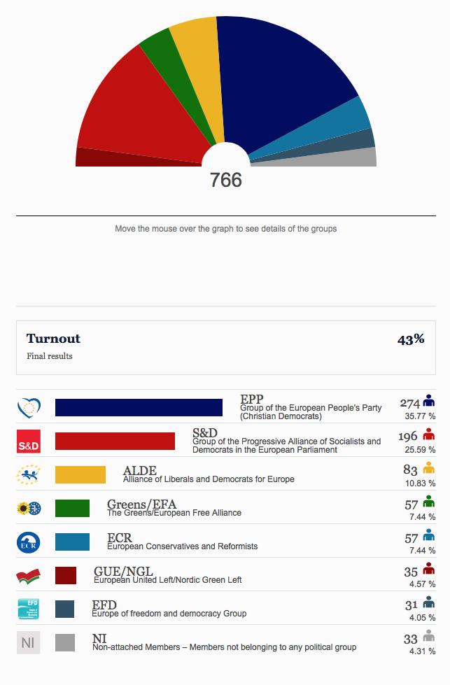 vot2009PE
