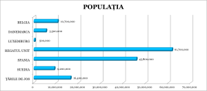 populatie monarhii