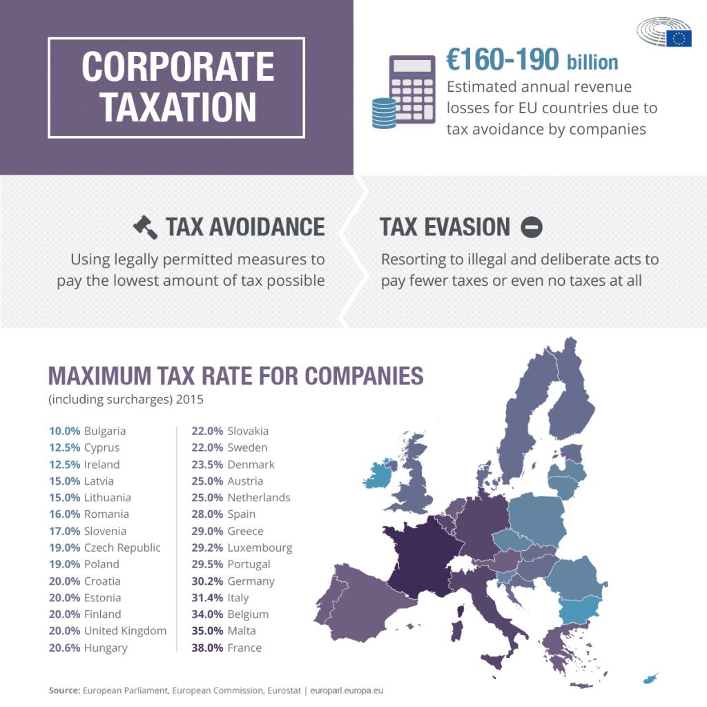 taxe minime