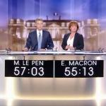"""Alegeri în Franța. Le Pen, ironică: Țara va fi condusă de o femeie după alegeri, """"de mine sau doamna Merkel"""". Macron: Țara noastră a avut lideri vizionari, generalul de Gaulle şi cancelarul Adenauer au construit această Europă"""