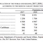 Raport ONU: Populația planetei va crește la 8 miliarde de oameni în 2023. Câți locuitori va pierde Europa