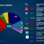 Europarlamentarii români din cadrul Grupului S&D din Parlamentul European, dezamăgiți de decizia lui Sorin Moisă de a se alătura Grupului PPE