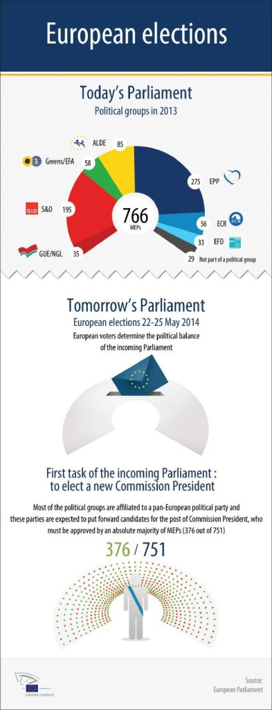 new-parliament-infographic