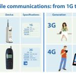 Comisia Europeana vrea tehnologie mobila 5G. Cum ar putea fi uşurată viaţa europenilor