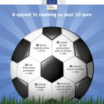 Comisia Europeană: Costul serviciilor de transfer de date în roaming se reduce la jumătate începand cu 1 iulie