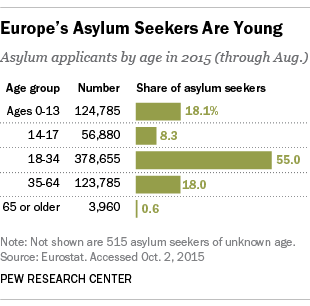 pew research - aging europe2