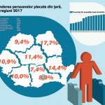 Studiu. Una din cinci persoane din populația activă a României pleacă pe termen lung în străinătate