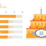 Eurostat: Două regiuni din România se află la coada clasamentului privind speranţa de viaţă în UE